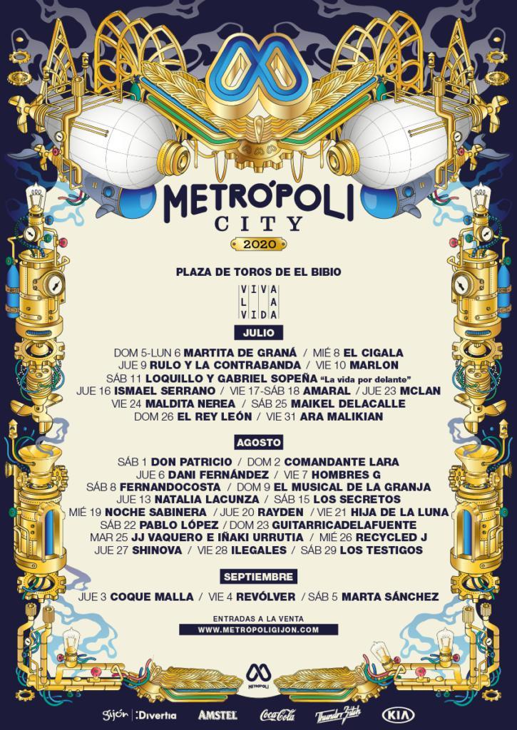 Metrópoli City 2020